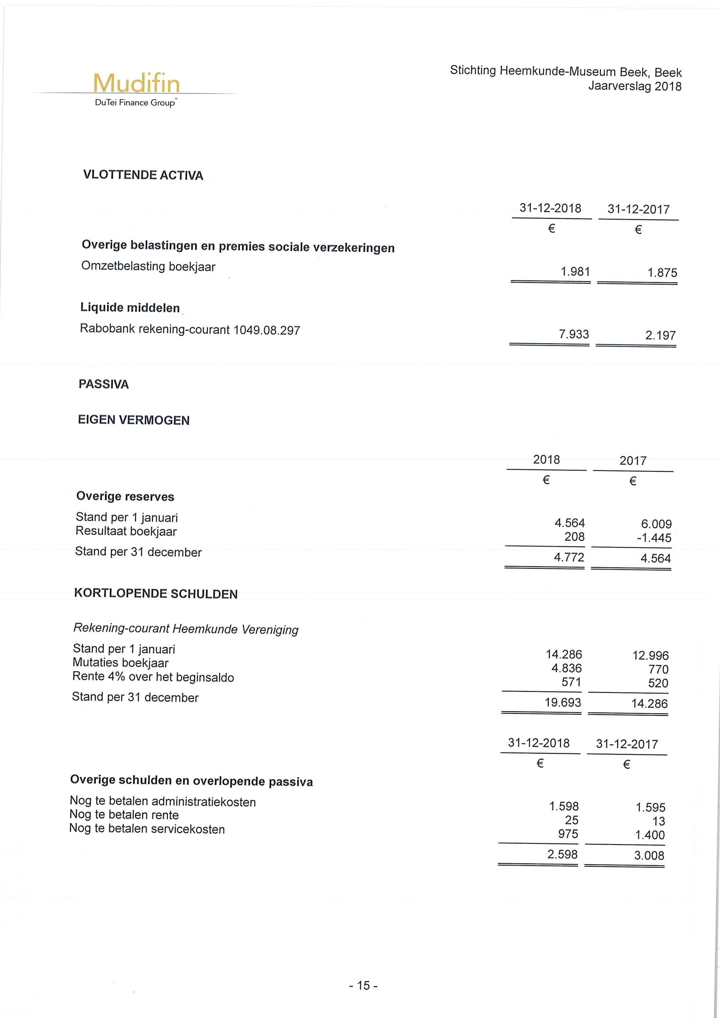 Jaarrekening-2018.page15.jpg - 354,46 kB