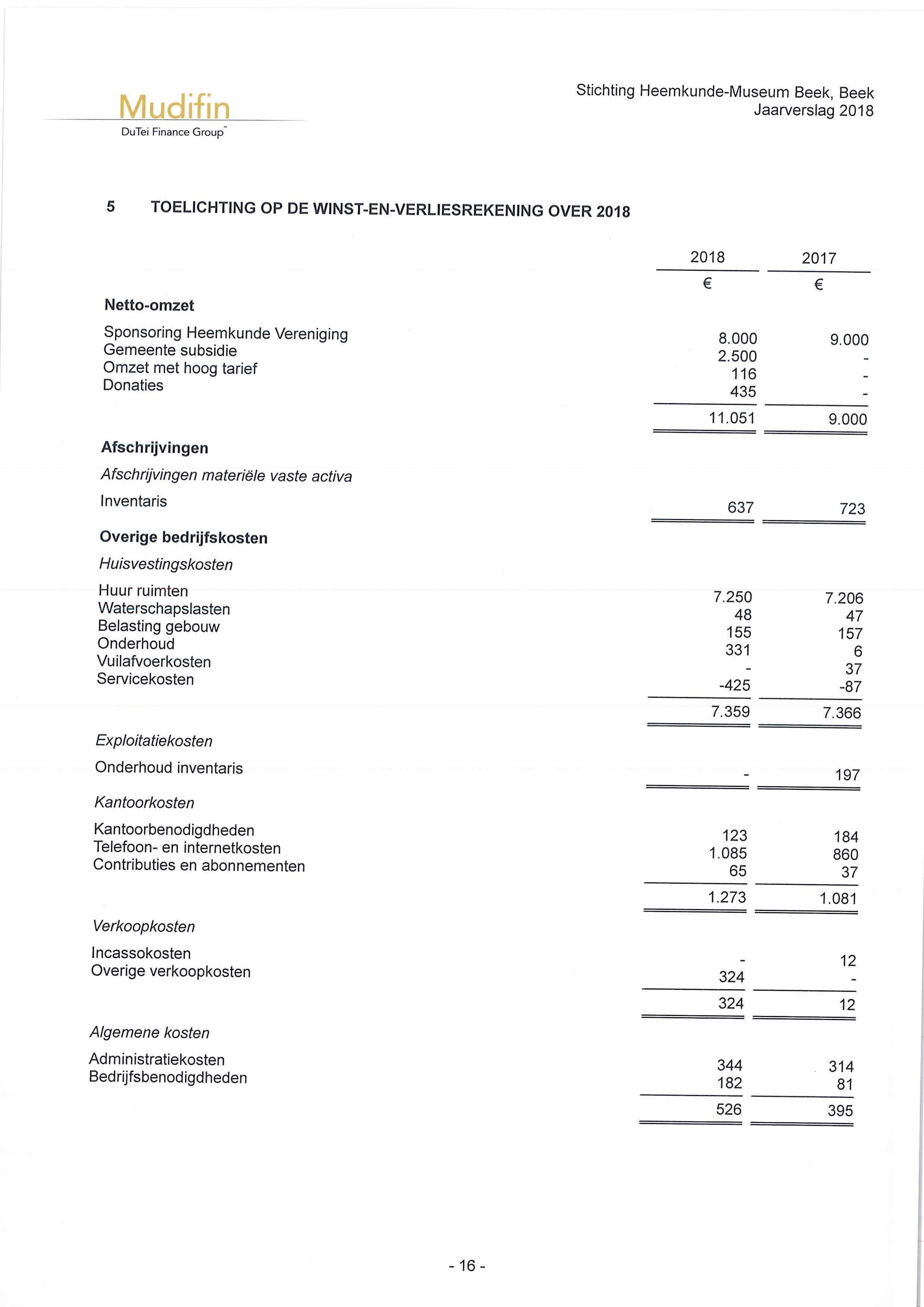 Jaarrekening-2018.page16.jpg - 367,13 kB